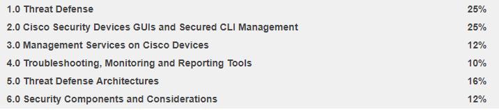 Cisco 300-206 exam topics